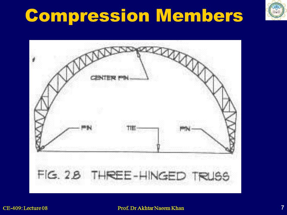 CE-409: Lecture 08Prof. Dr Akhtar Naeem Khan 8 Compression Members