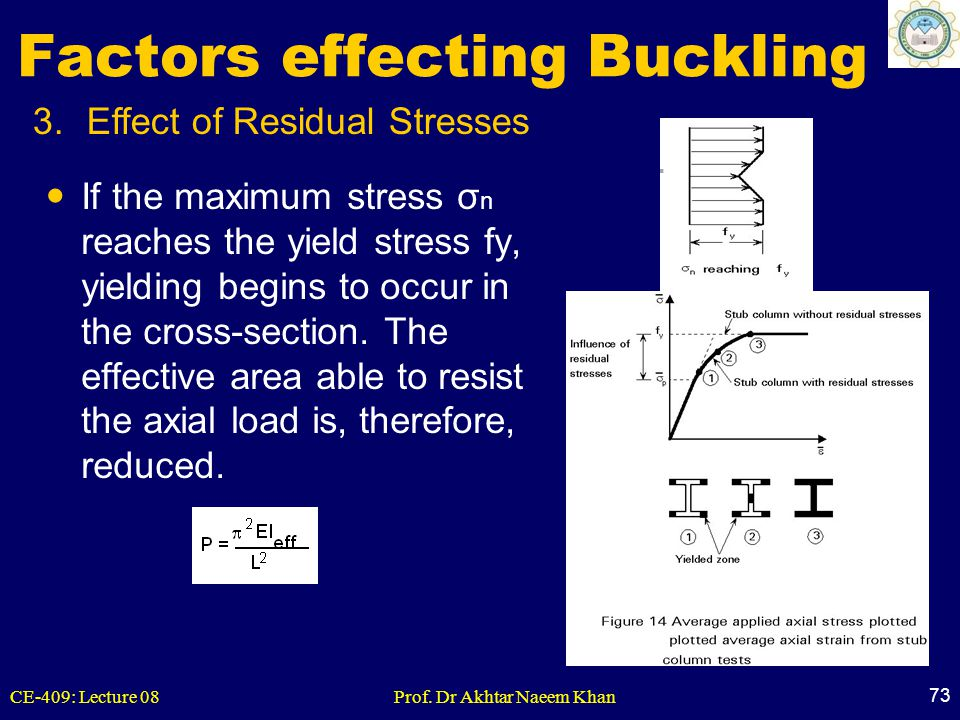 CE-409: Lecture 08Prof. Dr Akhtar Naeem Khan 73 3.Effect of Residual Stresses Factors effecting Buckling If the maximum stress σ n reaches the yield s