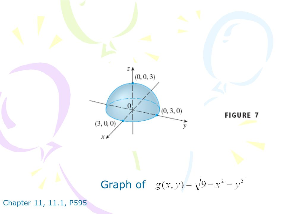 Chapter 11, 11.1, P595 Graph of