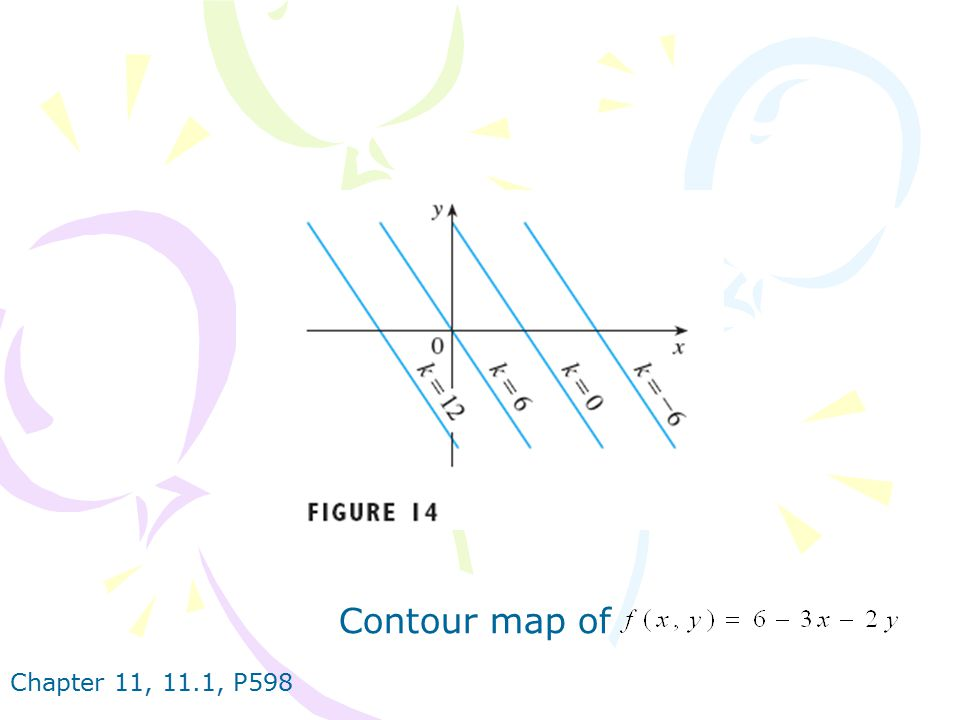 Chapter 11, 11.1, P598 Contour map of