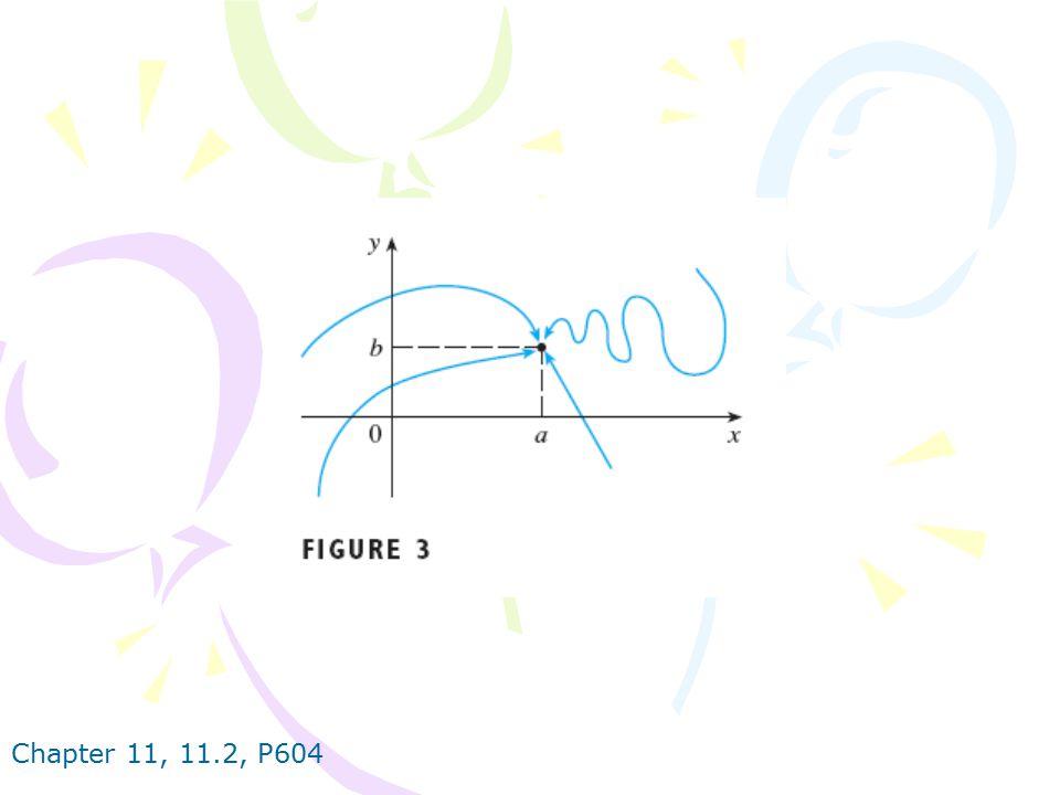 Chapter 11, 11.2, P605 If f( x, y) → L 1 as (x, y) → (a,b) along a path C 1 and f (x, y) → L 2 as (x, y) → (a, b) along a path C 2, where L 1 ≠L 2, then lim (x, y) → (a, b) f (x, y) does not exist.