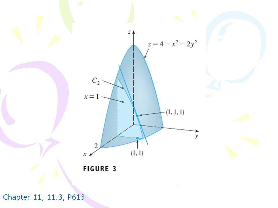 Chapter 11, 11.3, P614 The second partial derivatives of f.