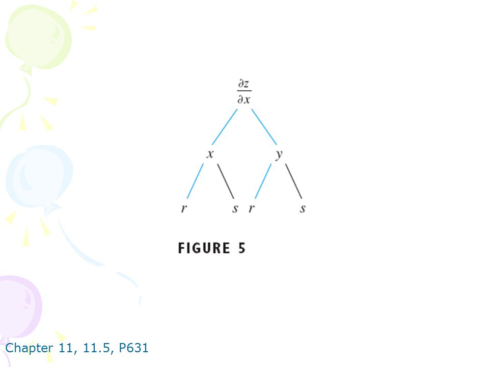 Chapter 11, 11.5, P632 F (x, y)=0.