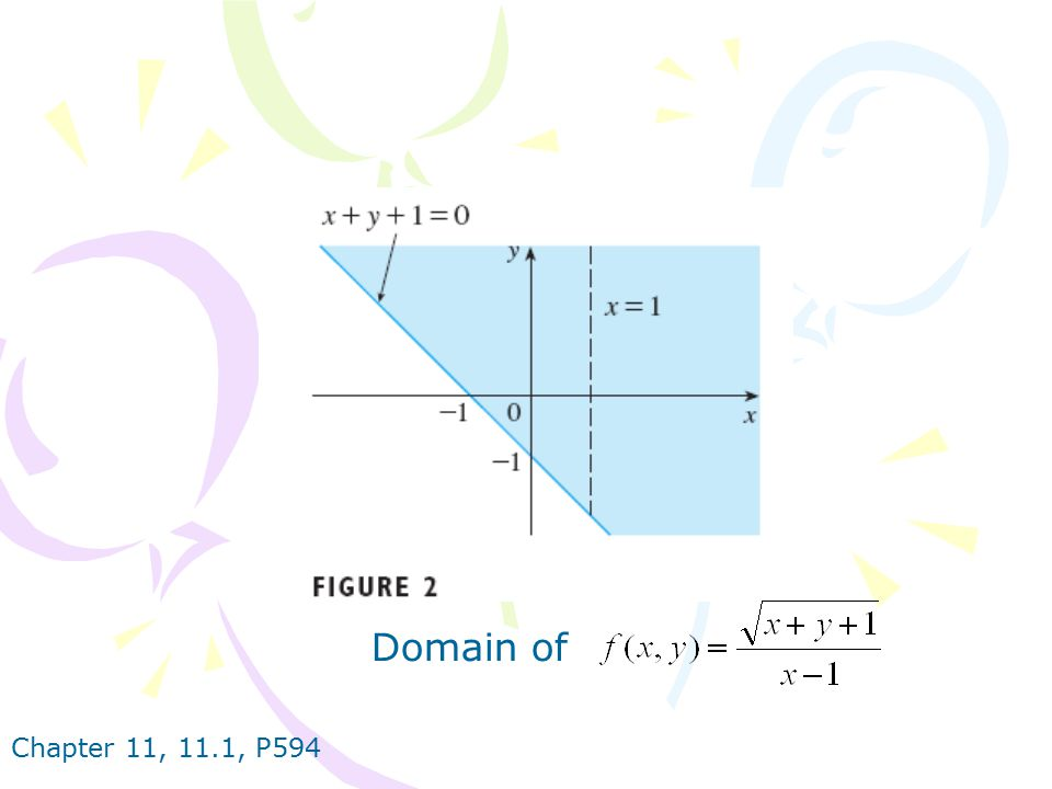 Chapter 11, 11.1, P594 Domain of