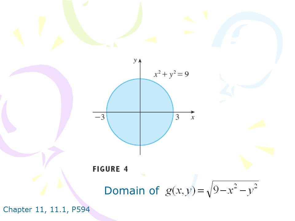 Chapter 11, 11.1, P594 DEFINITION If f is a function of two variables with domain D, then the graph of is the set of all points (x, y, z) in R 3 such that z=f (x, y) and (x, y) is in D.