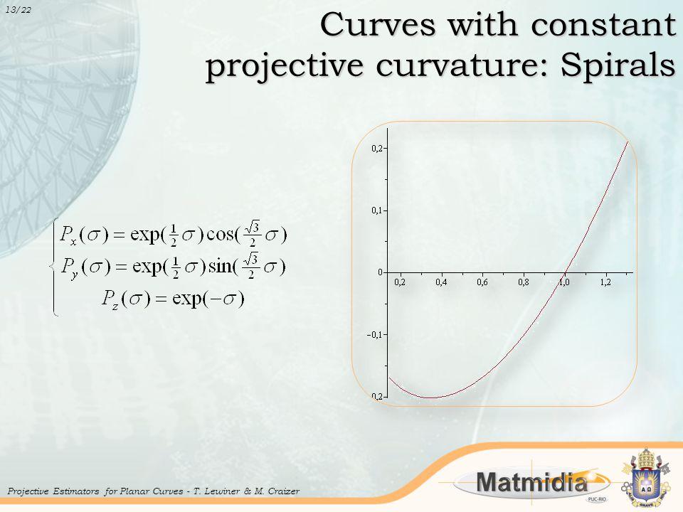 Curves with constant projective curvature: Spirals 13 /22 Projective Estimators for Planar Curves - T.