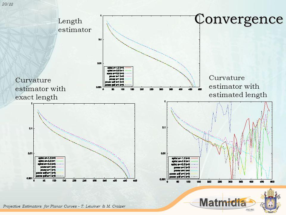 Convergence Length estimator Curvature estimator with exact length Curvature estimator with estimated length 20 /22 Projective Estimators for Planar Curves - T.