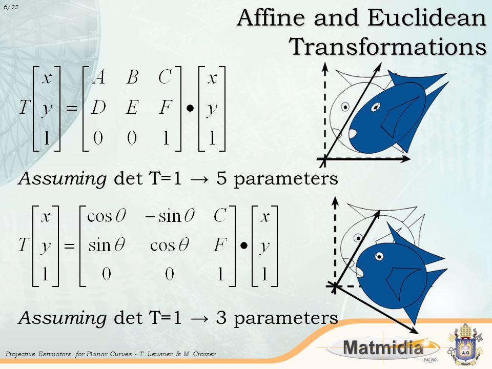 Affine and Euclidean Transformations 6 /22 Projective Estimators for Planar Curves - T.