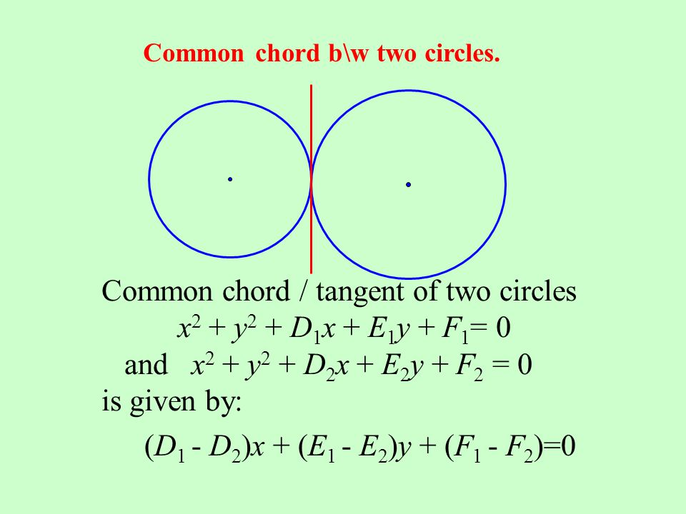 Common chord b\w two circles.