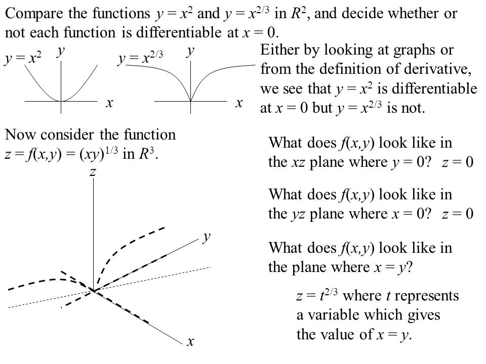 Now consider the function z = f(x,y) = (xy) 1/3 in R 3.