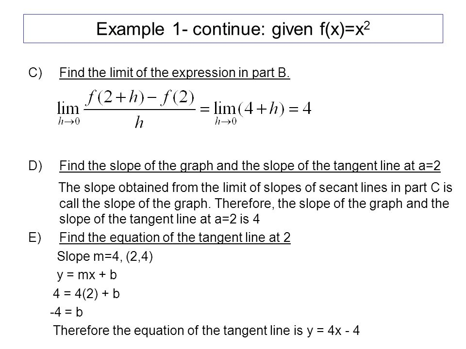 Example 1- continue: given f(x)=x 2 C)Find the limit of the expression in part B.