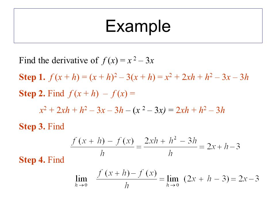 Find the derivative of f (x) = x 2 – 3x Step 1.