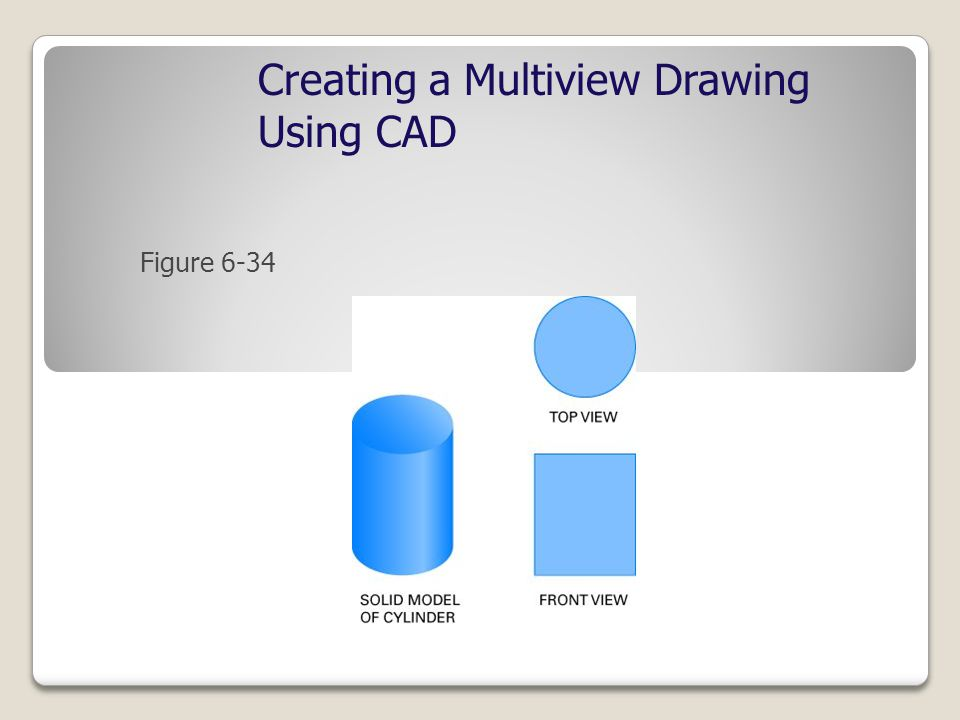 Figure 6-34 Creating a Multiview Drawing Using CAD