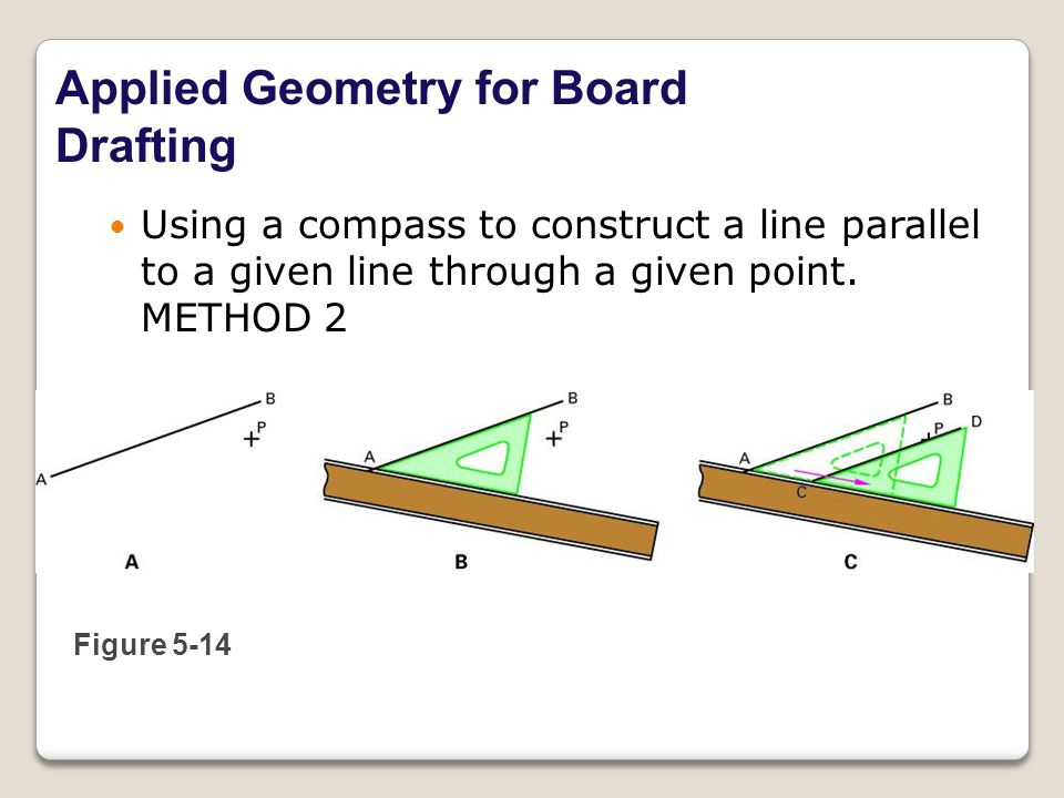 Applied Geometry for Board Drafting Figure 5-14 Using a compass to construct a line parallel to a given line through a given point.
