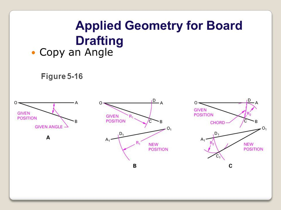 Applied Geometry for Board Drafting Figure 5-16 Copy an Angle