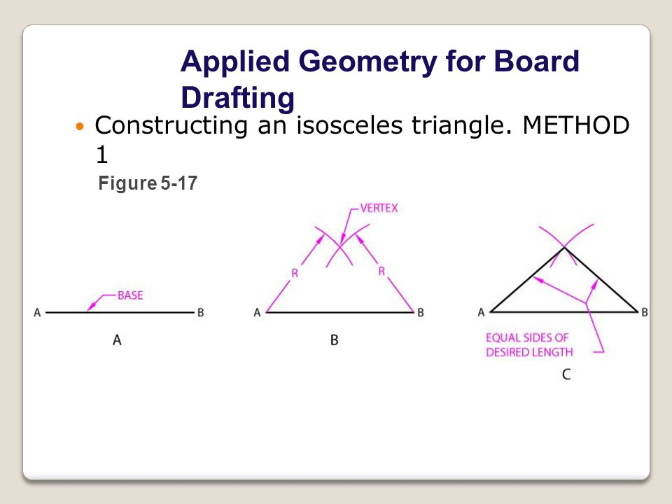 Applied Geometry for Board Drafting Figure 5-17 Constructing an isosceles triangle. METHOD 1