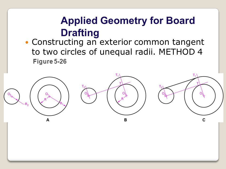 Applied Geometry for Board Drafting Figure 5-26 Constructing an exterior common tangent to two circles of unequal radii.
