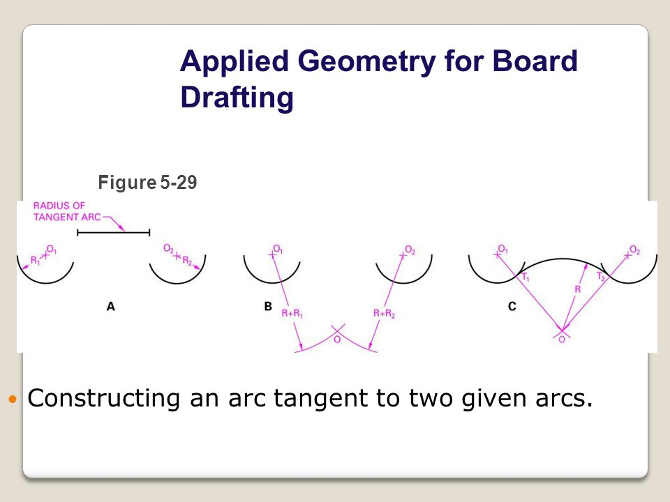 Applied Geometry for Board Drafting Figure 5-29 Constructing an arc tangent to two given arcs.
