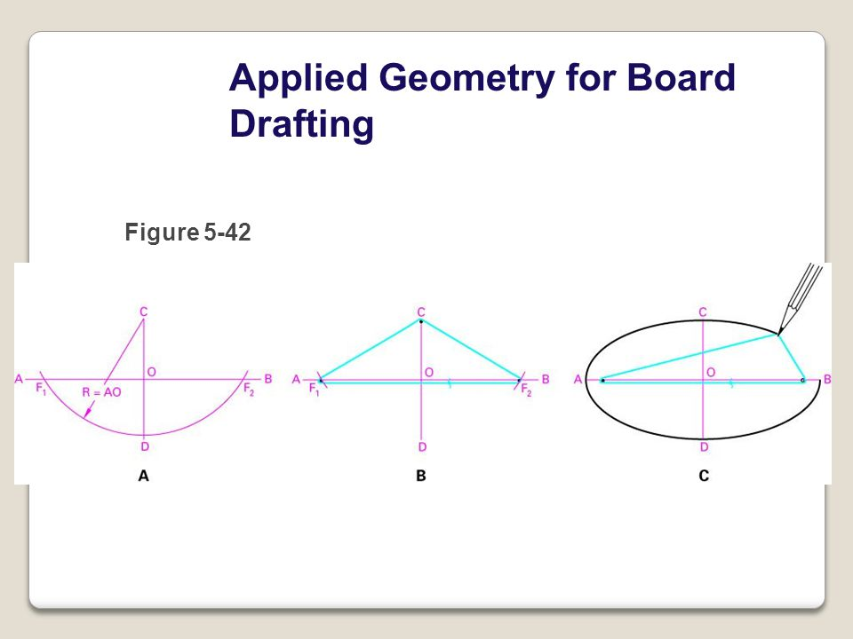 Applied Geometry for Board Drafting Figure 5-42