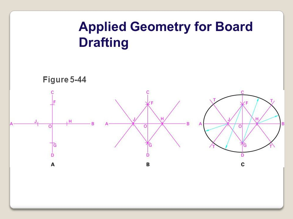 Applied Geometry for Board Drafting Figure 5-44