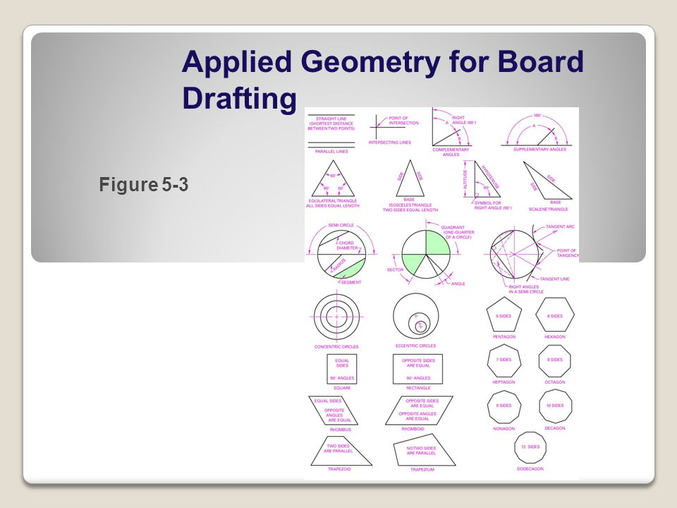 Applied Geometry for Board Drafting Figure 5-3