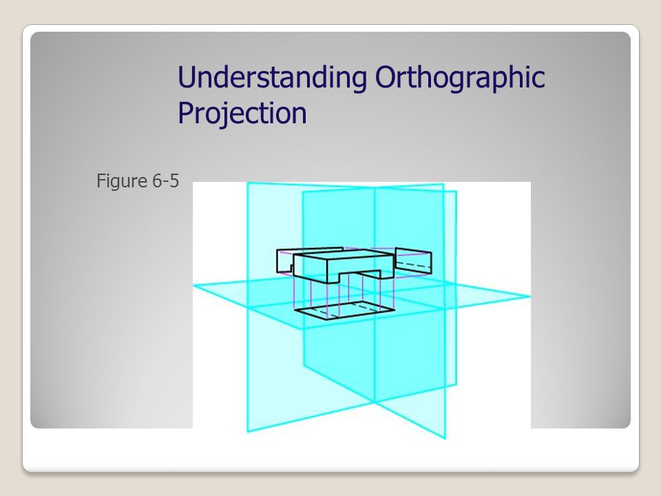 Understanding Orthographic Projection Figure 6-5