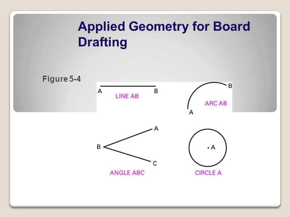 Applied Geometry for Board Drafting Figure 5-4