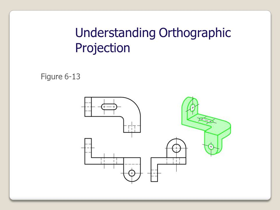 Understanding Orthographic Projection Figure 6-13