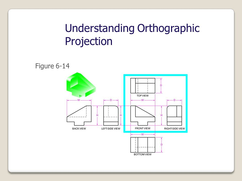 Understanding Orthographic Projection Figure 6-14