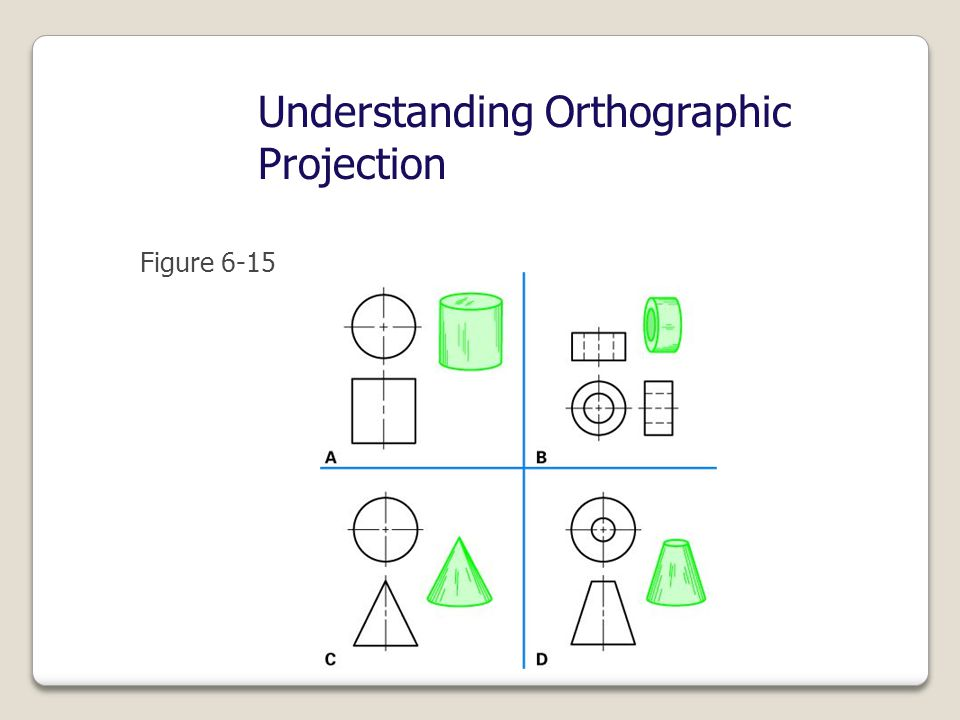 Understanding Orthographic Projection Figure 6-15