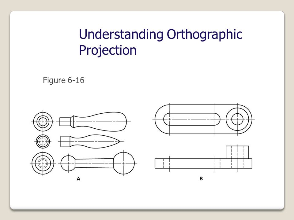 Understanding Orthographic Projection Figure 6-16