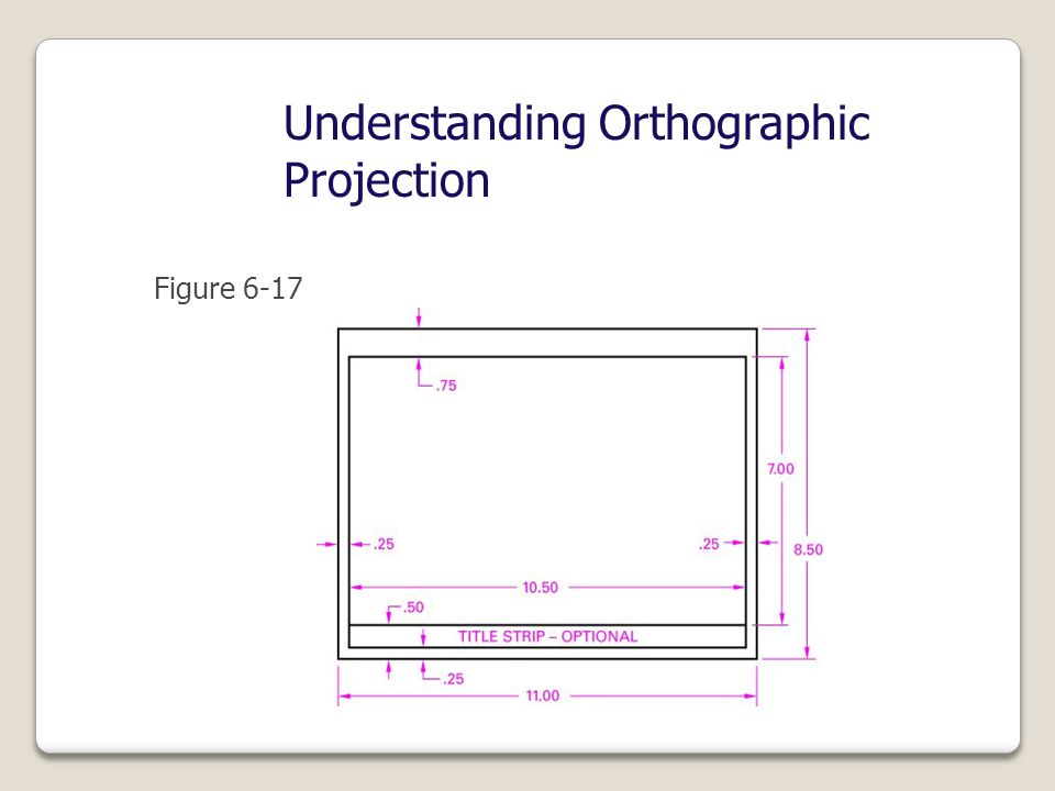 Understanding Orthographic Projection Figure 6-17