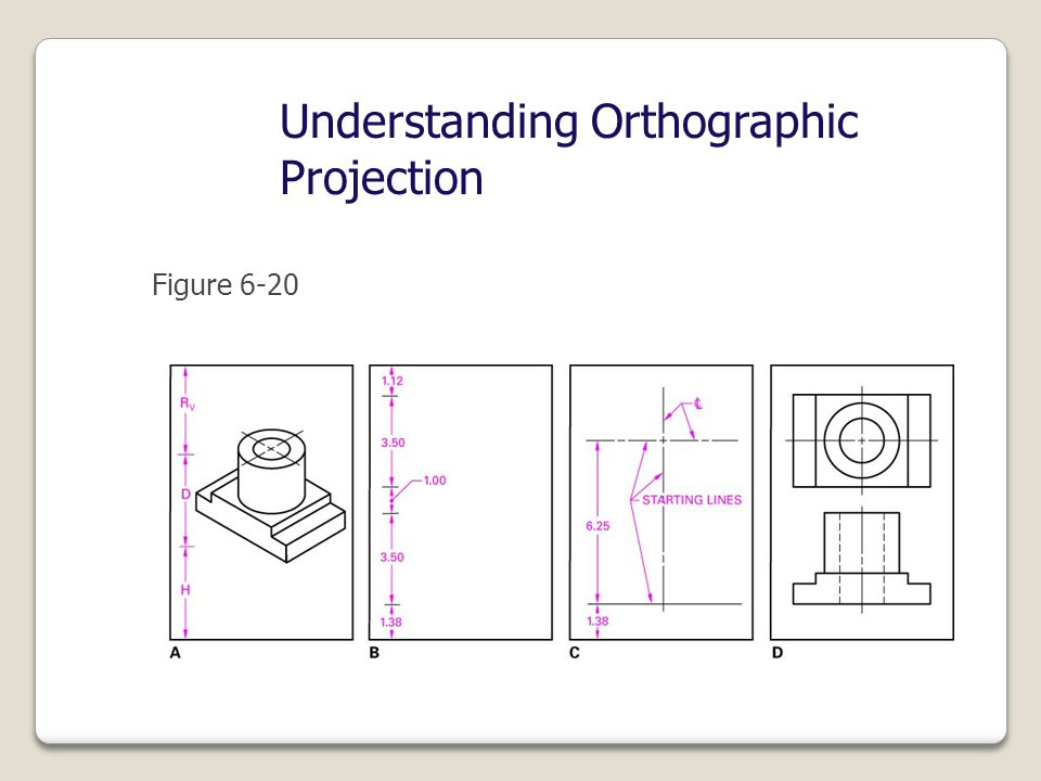 Understanding Orthographic Projection Figure 6-20