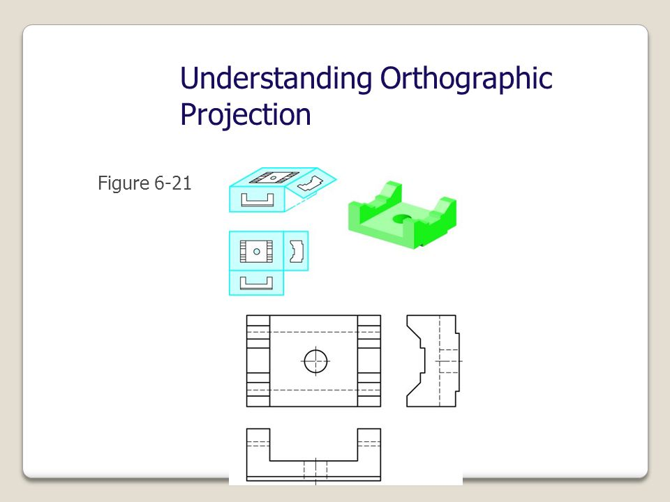 Understanding Orthographic Projection Figure 6-21