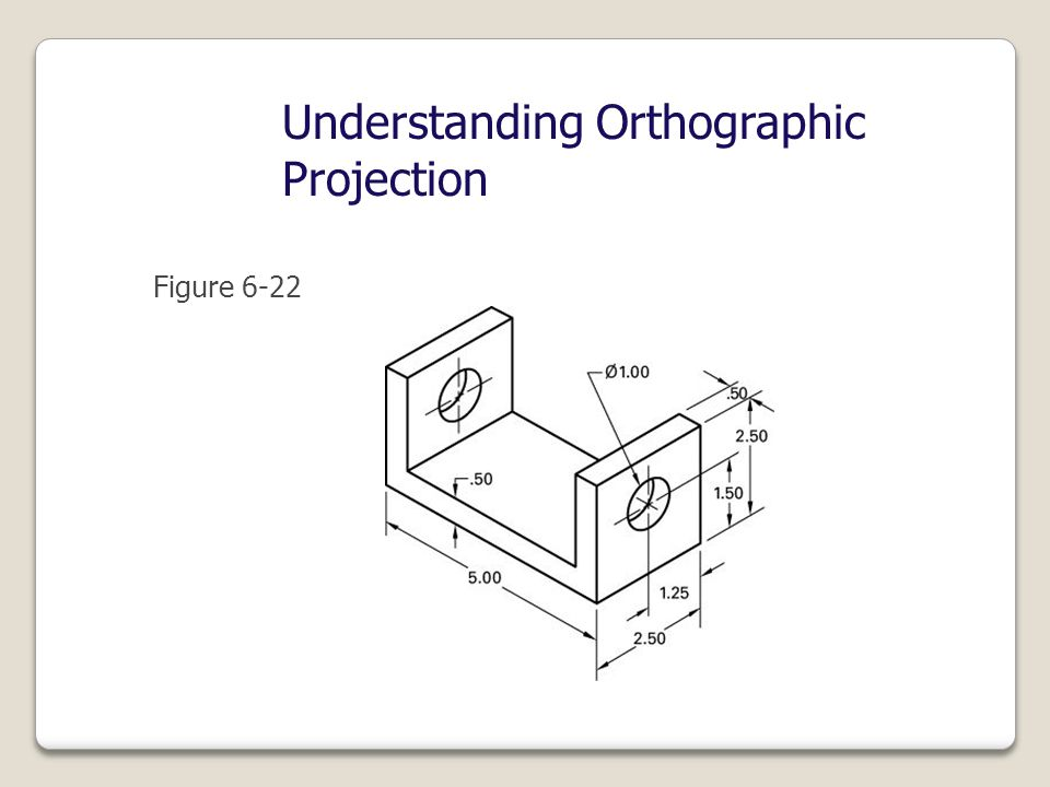 Understanding Orthographic Projection Figure 6-22