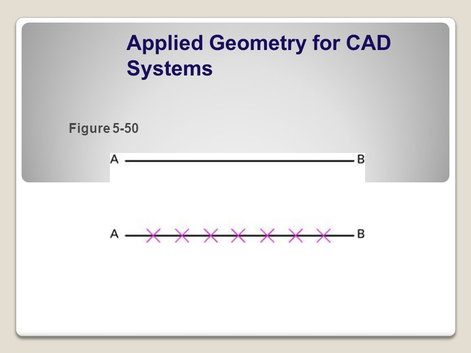 Applied Geometry for CAD Systems Figure 5-50