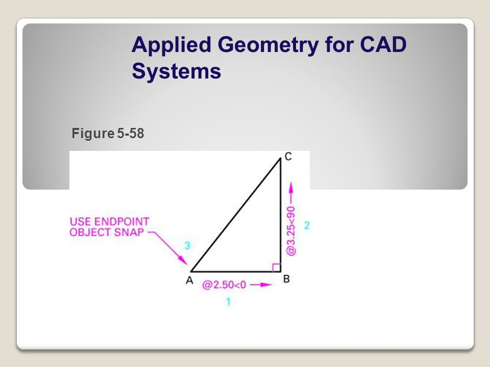 Applied Geometry for CAD Systems Figure 5-58