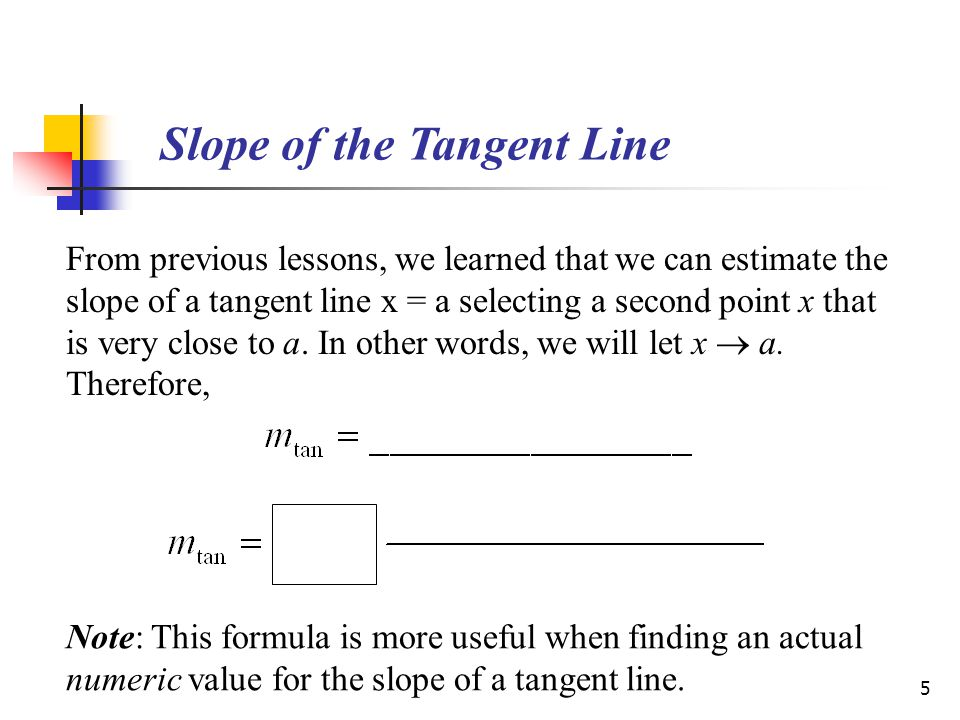 5 Slope of the Tangent Line From previous lessons, we learned that we can estimate the slope of a tangent line x = a selecting a second point x that is very close to a.