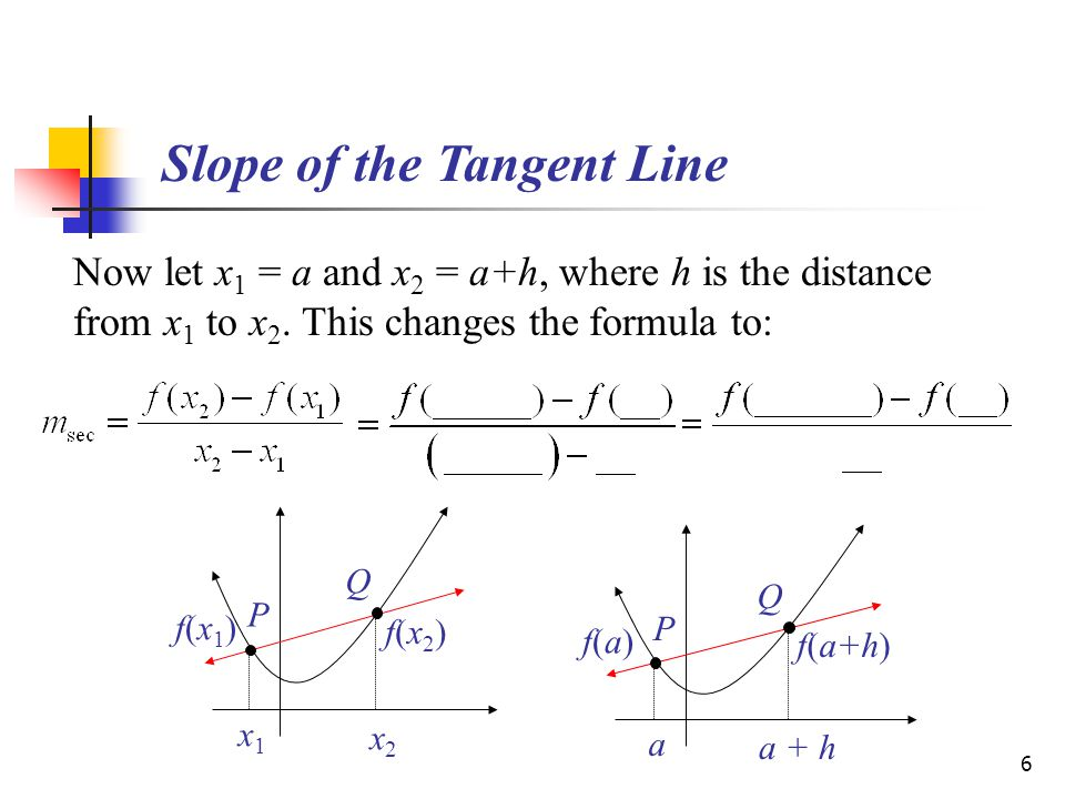 6 Slope of the Tangent Line Now let x 1 = a and x 2 = a+h, where h is the distance from x 1 to x 2.