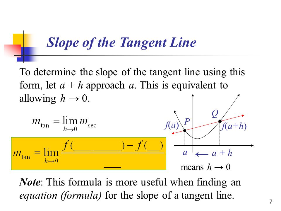 7 Slope of the Tangent Line To determine the slope of the tangent line using this form, let a + h approach a.