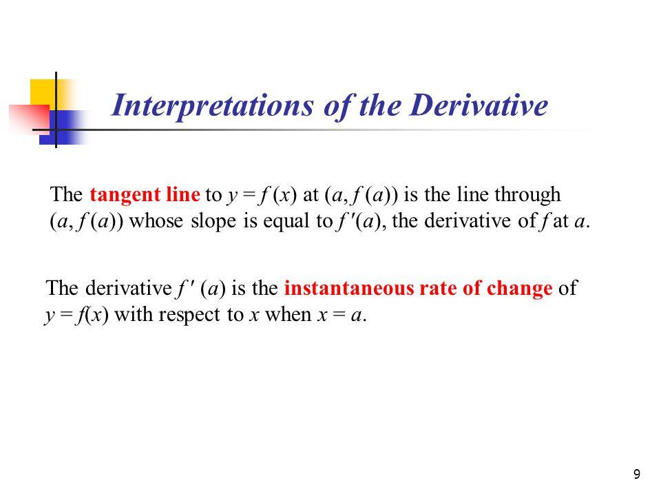 10 The Derivative 4.