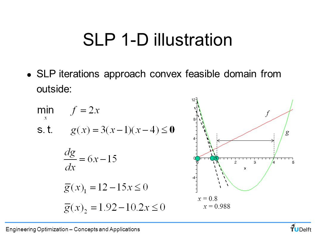 Engineering Optimization – Concepts and Applications SLP points of attention ● Solves LP problem in every cycle: efficient only when analysis cost is relatively high ● Tendency to diverge – Solution: trust region (move limits) x1x1 x2x2