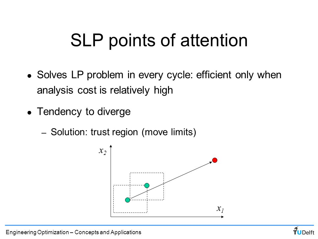 Engineering Optimization – Concepts and Applications SLP points of attention (2) ● Infeasible starting point can result in unsolvable LP problem – Solution: relaxing constraints in first cycles k sufficiently large to force solution into feasible region