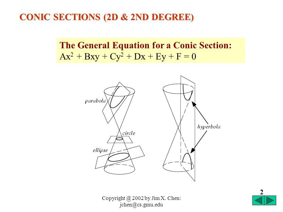 Copyright @ 2002 by Jim X. Chen: jchen@cs.gmu.edu Bezier Curve Bezier Curve