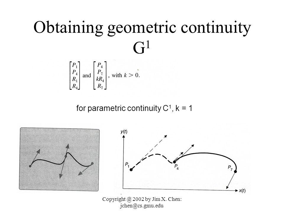 Copyright @ 2002 by Jim X. Chen: jchen@cs.gmu.edu Varying the direction of the tangent vector