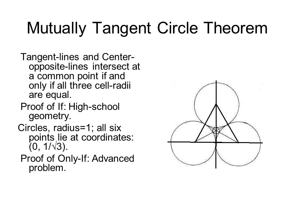 Mutually Tangent Circle Theorem Tangent-lines and Center- opposite-lines intersect at a common point if and only if all three cell-radii are equal.