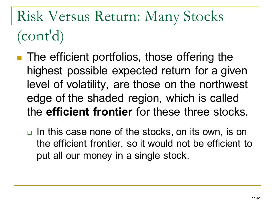 11-61 Risk Versus Return: Many Stocks (cont'd) The efficient portfolios, those offering the highest possible expected return for a given level of vola