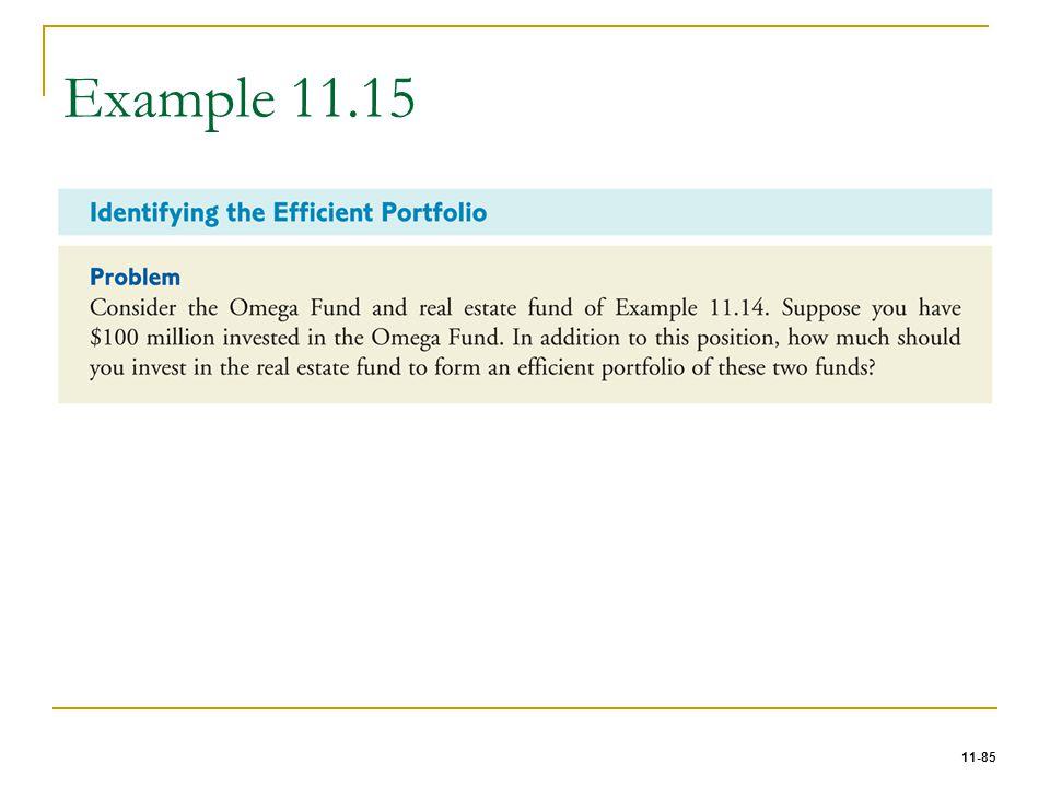 11-85 Example 11.15