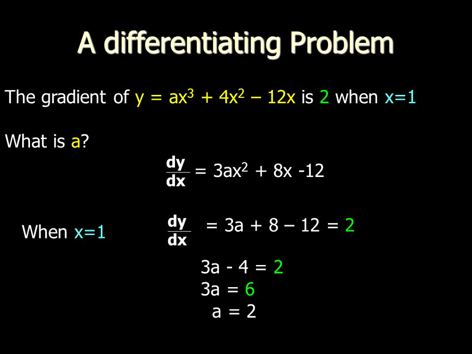 A differentiating Problem The gradient of y = ax 3 + 4x 2 – 12x is 2 when x=1 What is a? dy dx = 3ax 2 + 8x -12 When x=1 dy dx = 3a + 8 – 12 = 2 3a -