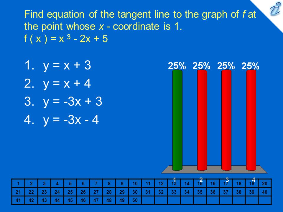 Find equation of the tangent line to the graph of f at the point whose x - coordinate is 1.